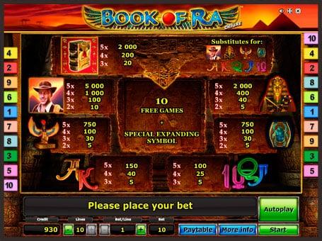 Таблица выплат онлайн автомата Book of Ra Deluxe